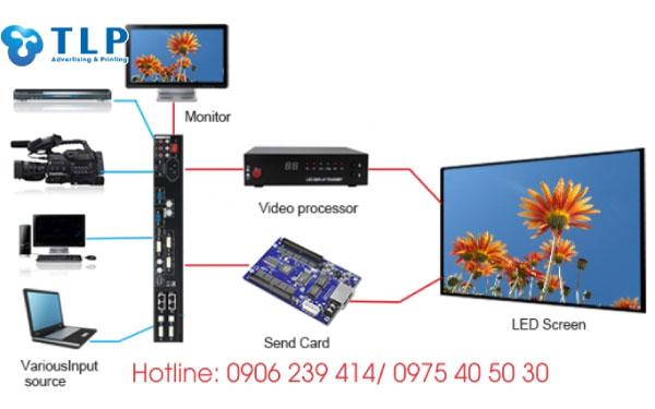 module-man-hinh-led-p3
