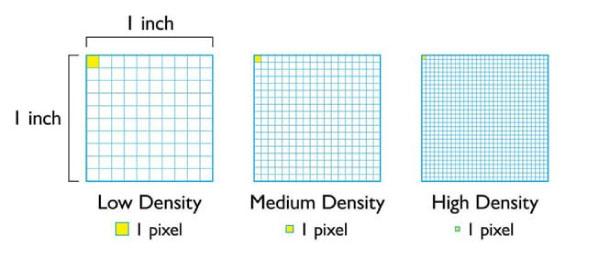 khai niem pixel